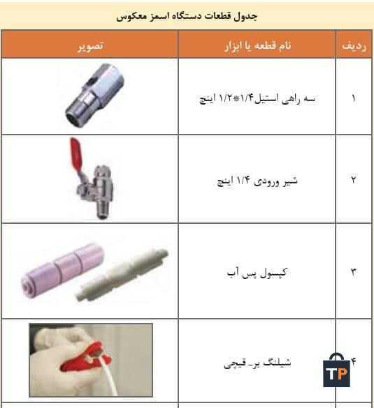جدول قطعات دستگاه اسمز معکوس