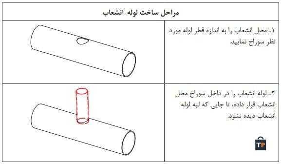 مراحل ساخت لوله انشعاب