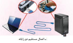 اتصال مستقیم دو رایانه