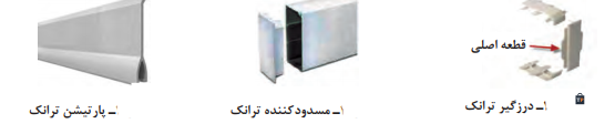 درزگیر ترانک/ مسدودکننده ترانک / پارتیشن ترانک
