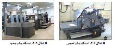 انواع دستگاه چاپ