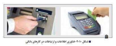 فناوری اطلاعات و ارتباطات در کار های بانکی
