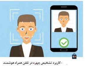 کاربرد تشخیص چهره در تلفن همراه هوشمند