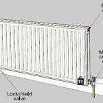 اجزای مختلف تشکیل دهنده رادیاتورهای گرمایی